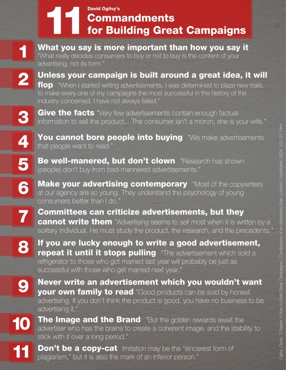 Ogilvy quotes on how to build great campaigns poster