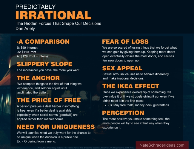 Predictably Irrational Summary Notes