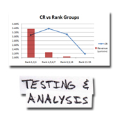 Moz.com Page Rank vs CR Study